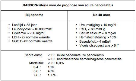Classificaties En Scores Associatie Gastro Bornem Amp Willebroek
